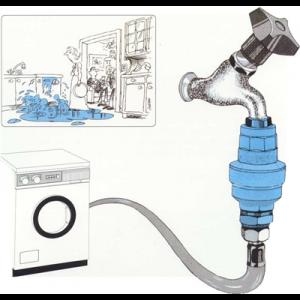 Vattensäkring R15-R20 Vatek